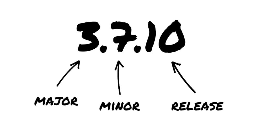 Numeracja wersji